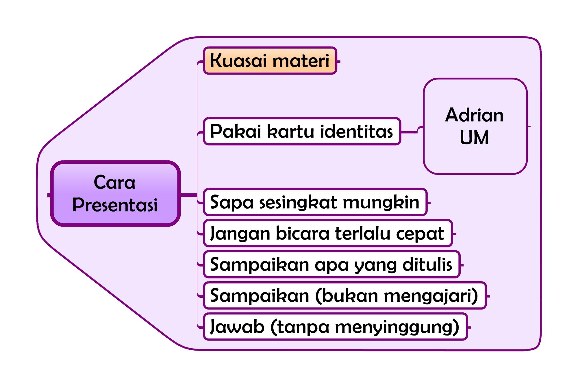 Materi Pembuatan bahan Presentasi PKM | Kemahasiswaan