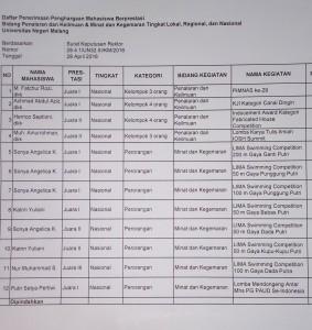 Daftar Nama Mahasiswa hal 1